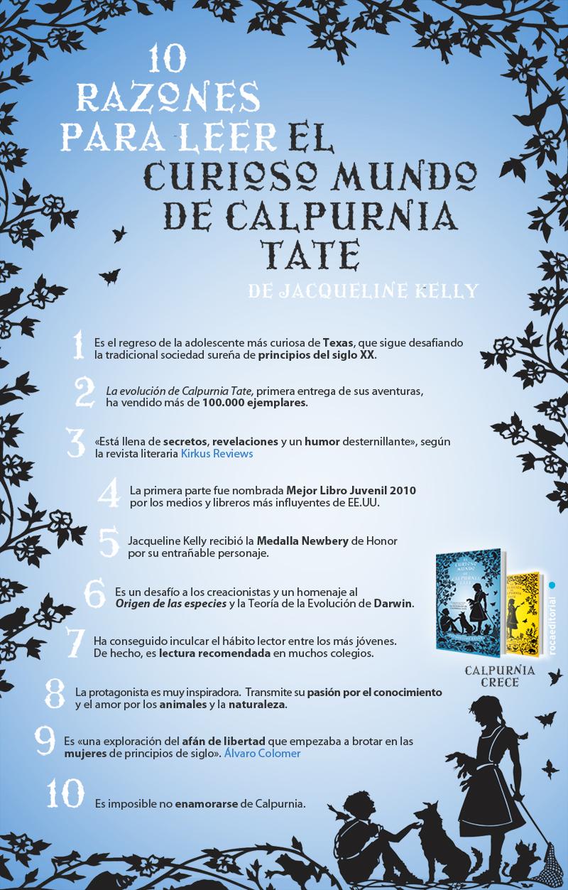 10 razones para leer El curioso mundo de Calpurnia Tate