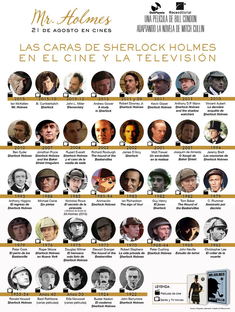 Las adaptaciones de Sherlock Holmes